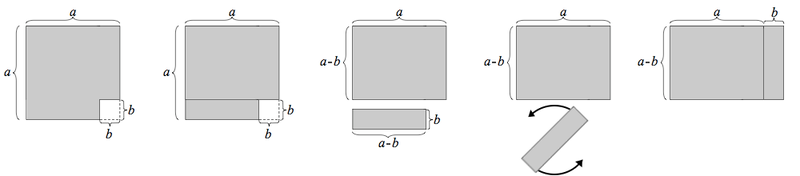 800px-Difference of two squares geometric proof.png